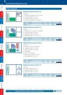 Sterile Sets - Seite 2