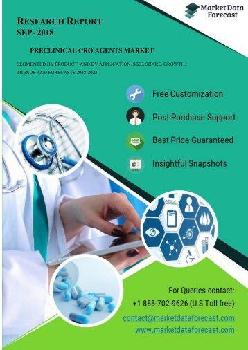 Preclinical cro agent market