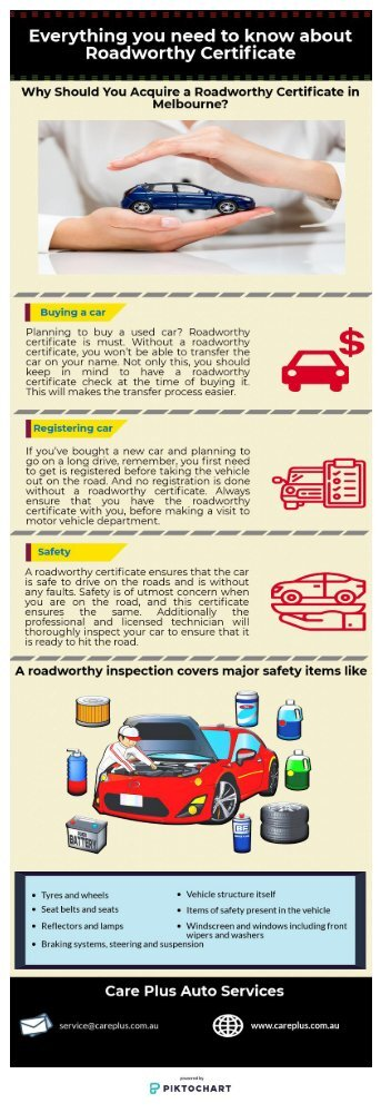 Everything you need to know about Roadworthy Certificate