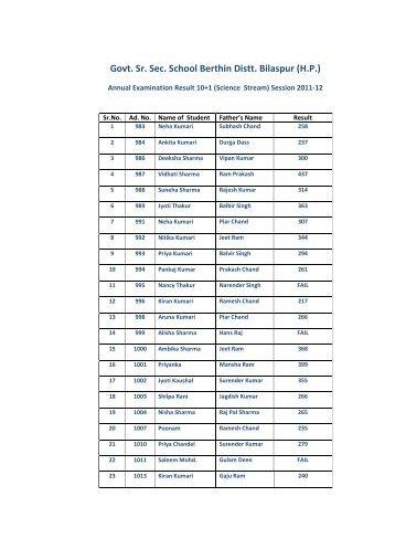 10+1 Science Result - Govt. Senior Secondary School Berthin Distt ...