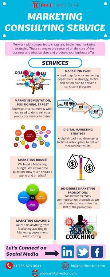 Marketing Agency in Miami | MKTDirector