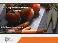 Crop Micronutrients Market