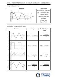 Level 3 Engineering Principles - AC Circuits Info and Equations