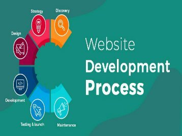 What is the process behind Website development?