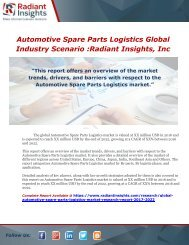 Automotive Spare Parts Logistics Global Industry ScenarioRadiant Insights, Inc