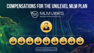 Compensations for the Unilevel MLM Plan