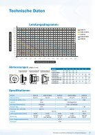 iCON und iCONstant - Page 5