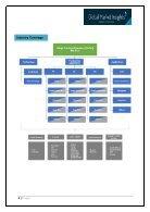 High Purity Alumina (HPA) Market - Page 4