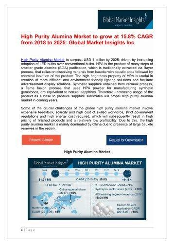 High Purity Alumina Market in phosphor segment to cross $550mn by 2025