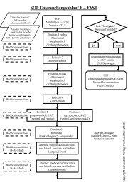 SOP E-FAST Untersuchungsablauf und Entscheidungsprozesse im Schockraum