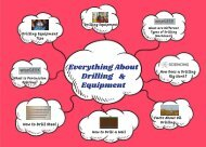 Everything About Drilling & Equipment