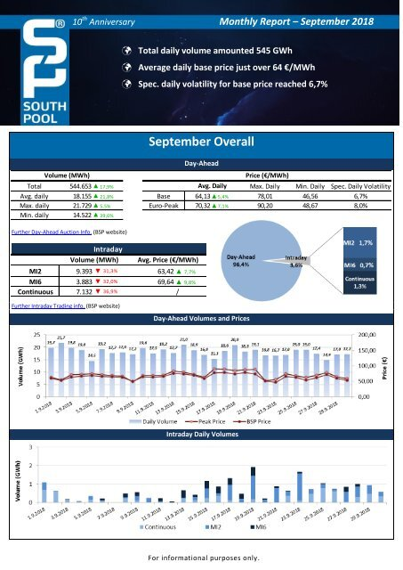 Trading Report September 2018