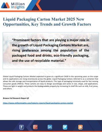 Liquid Packaging Carton Market 2025 New Opportunities, Key Trends