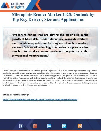 Microplate Reader Market 2025:- Driving Factors, Opportunities
