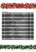 Katalog Front-Line 2018 - Page 6