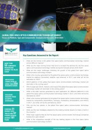 Free Space Optics Communication Technology Market Analysis