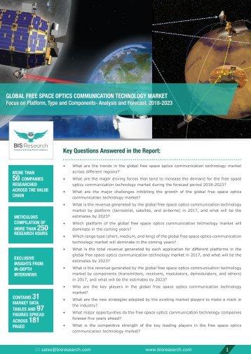Free Space Optics Communication Technology Market Analysis