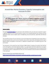Aramid Fiber Market Dynamics, Capacity, Consumption and Forecasts To 2024