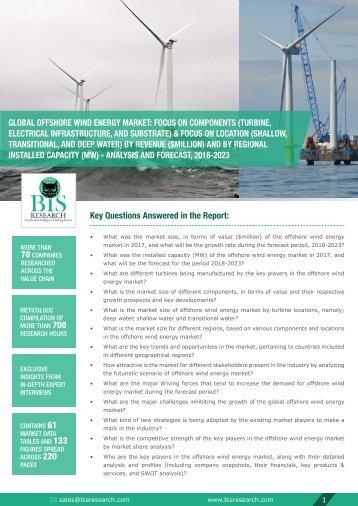 Offshore Wind Energy Market Size, 2018-2023
