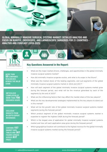 Minimally Invasive Surgical Systems Market Share