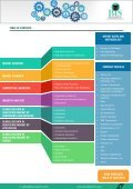 Big Data in Healthcare Market Size - Page 2