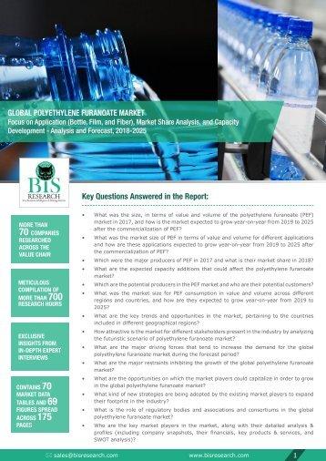 Polyethylene Furanoate Market Research