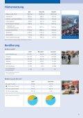 Ulm / Neu-Ulm Wirtschaft: Daten und Fakten 2018 - Seite 3