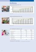 Ulm / Neu-Ulm Wirtschaft: Daten und Fakten 2018 - Seite 4