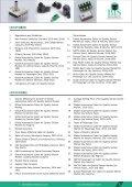 Automotive Cabin Air Quality Sensor Market Survey - Page 3