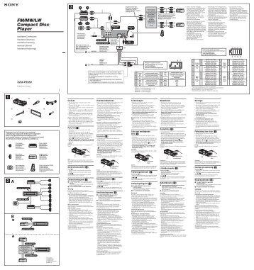 Sony CDX-F5550 - CDX-F5550 Mode d'emploi Finlandais
