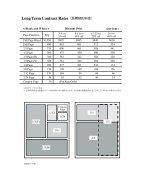 media_kit_jp_2018 - Page 7