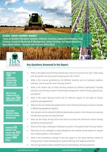 Global Smart Farming Market Share