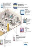 Gastronomie nettoyage et désinfection W - Page 3