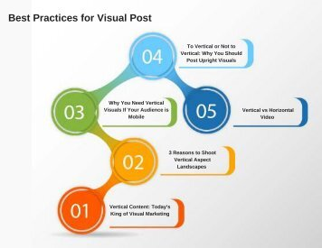 Best Practices for Visual Post