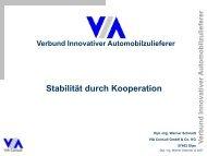 V erbund Innovativer Automobilzulieferer - GWS