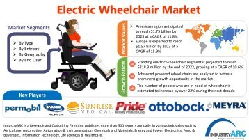 Electric Wheelchair Market is anticipated to hit $4.29 billion by 2023 at a CAGR of 13.4%