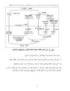 CH01_Physiologie-de-la-germination_فسيولوجيا-الانبات - Page 4