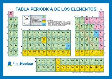 Tabla_periódica_de_los_elementos (1)