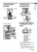 Sony KDL-26U2000 - KDL-26U2000 Mode d'emploi Slovaque - Page 5
