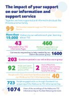 Tuberous Sclerosis Australia 2018 Annual Report - Page 6