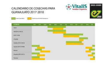 Calendario de Cosechas para Guanajuato 2017-2018