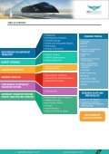 Superfast Transport System Market Research - Page 2
