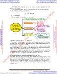 SKKN TÍCH HỢP DẠY TƯ DUY PHẢN BIỆN TRONG DẠY HỌC TOÁN – GV. ĐỖ THỊ XUÂN LAN - Page 2