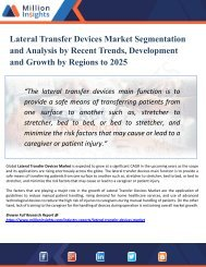 Lateral Transfer Devices Market Key Players, Industry Growth, Size, Share, Trends, Sales Forecast and Supply Demand to 2025