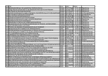 0001_Inhaltsverzeichnis
