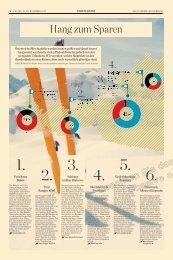 Hang zum Sparen: Wo Skiurlaub noch günstig ist