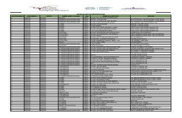 LISTADO DE INSTITUCIONES EDUCATIVAS