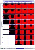 Prozessierung von Umkehrlacken - MicroChemicals GmbH - Seite 5