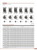 AEEF-series-electric-motor - Page 3