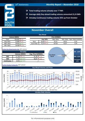 Trading Report November 2018
